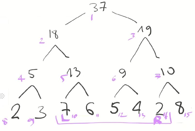 Дерево отрезков: просто и быстро - 13