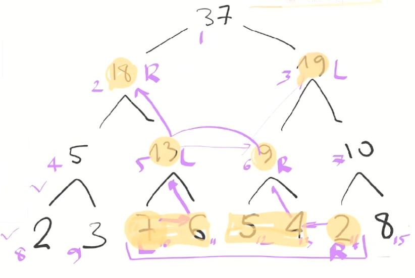 Дерево отрезков: просто и быстро - 19