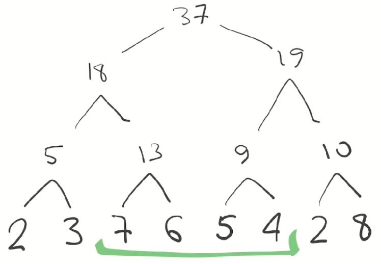 Дерево отрезков: просто и быстро - 5
