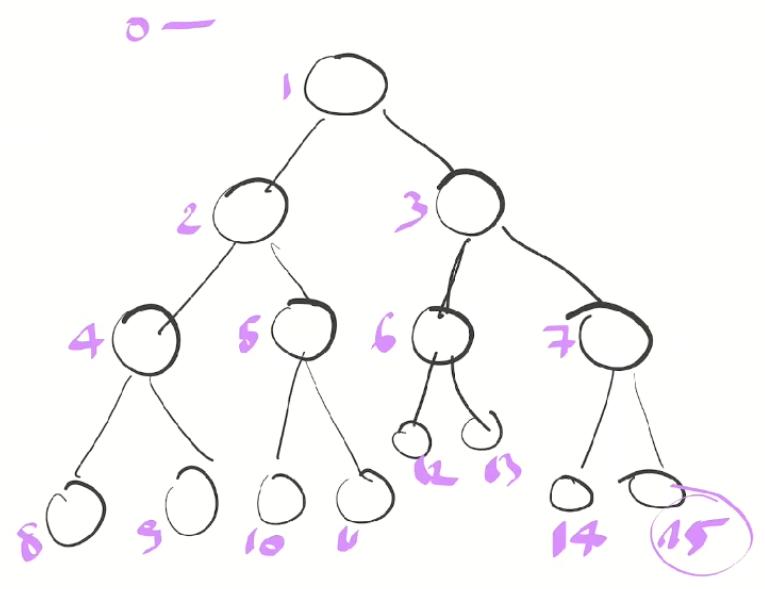 Дерево отрезков: просто и быстро - 8