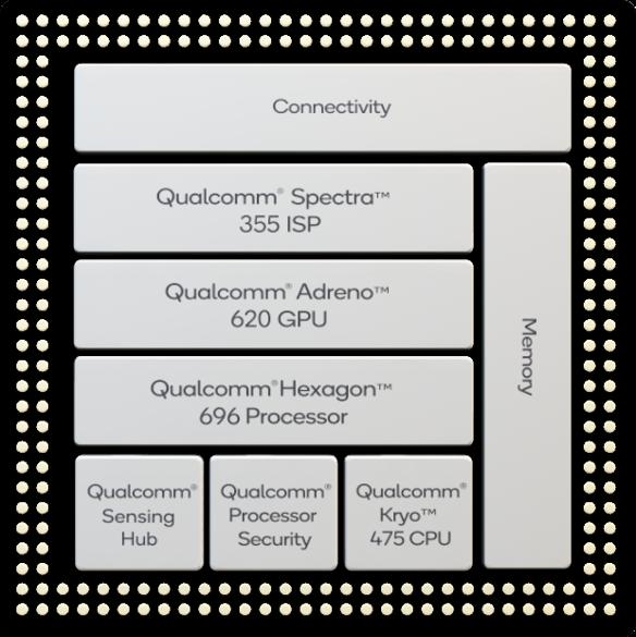 Из-за обязательной поддержки 5G смартфоны со Snapdragon 865 в 2020 году будут хуже - 4