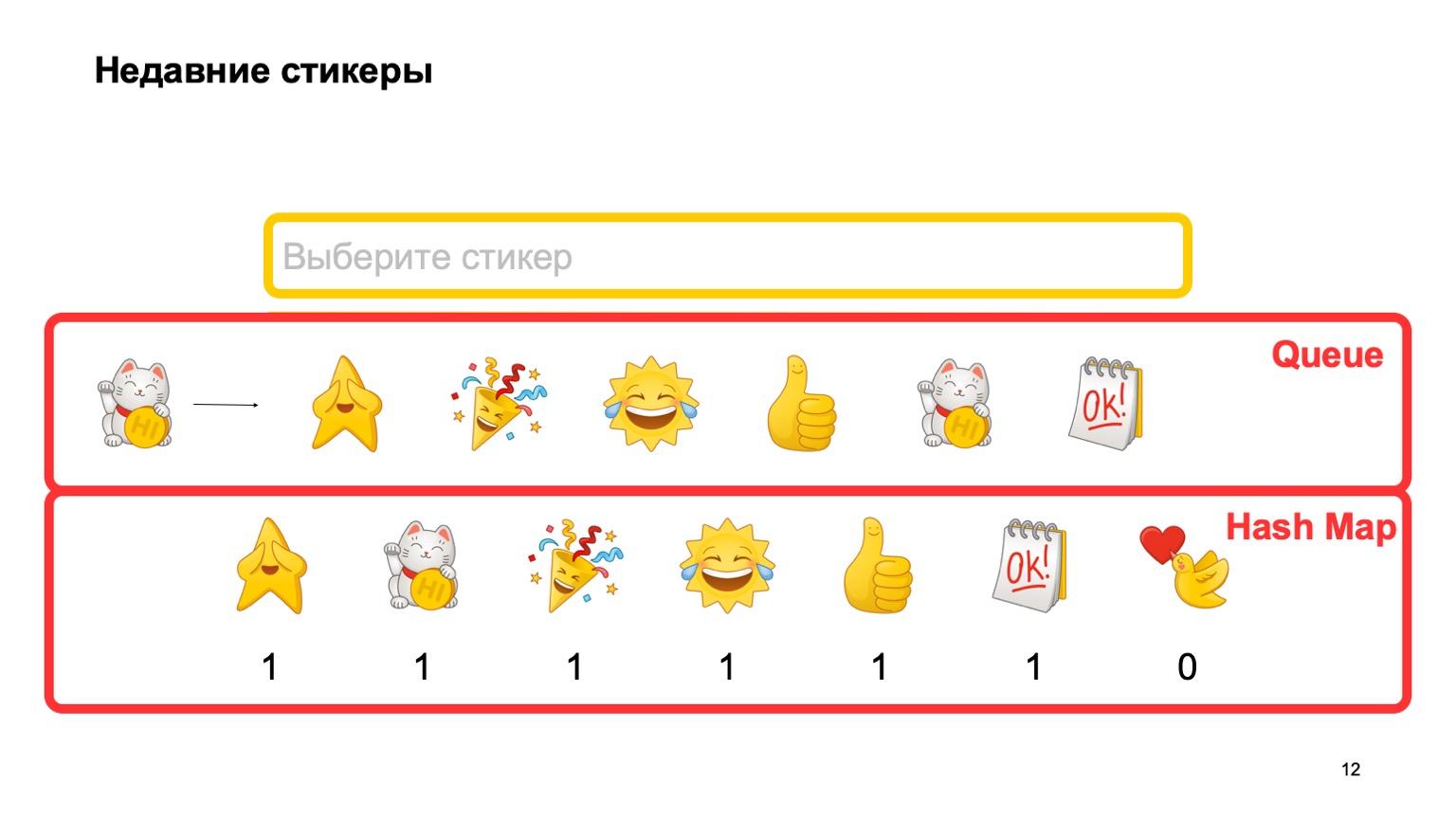 Мобильная разработка — это просто и скучно? Доклад Яндекса - 10