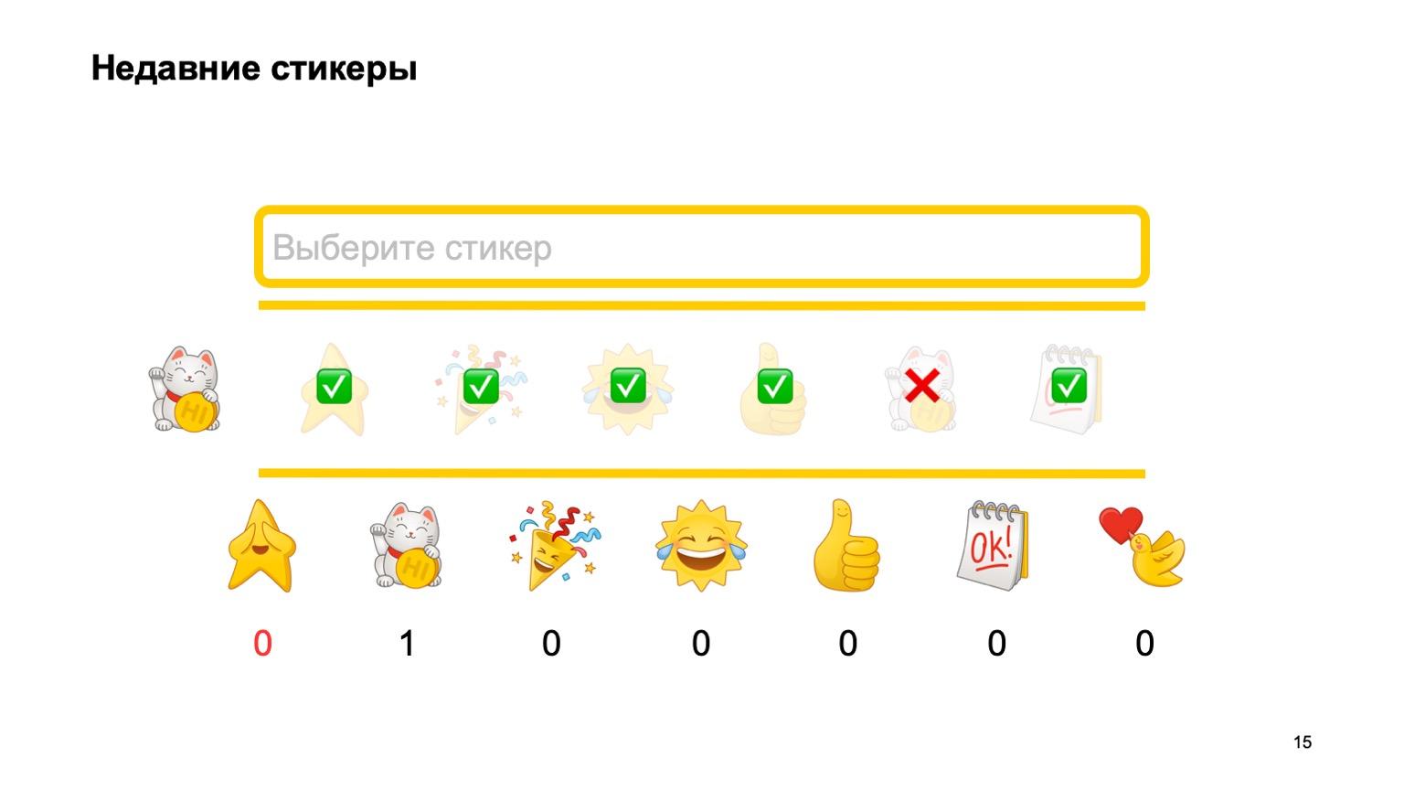 Мобильная разработка — это просто и скучно? Доклад Яндекса - 14