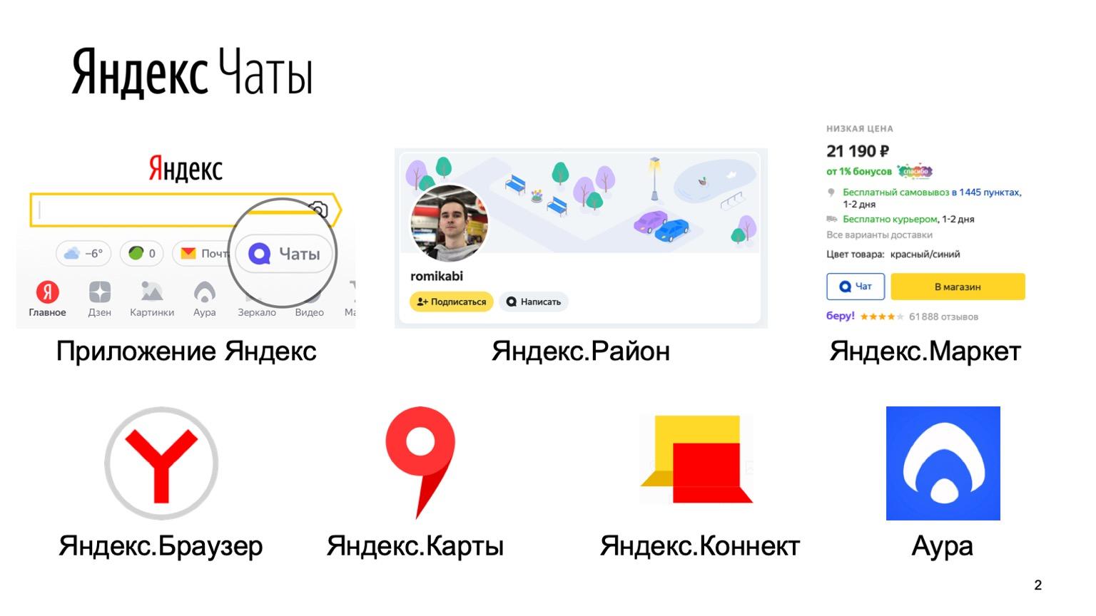 Мобильная разработка — это просто и скучно? Доклад Яндекса - 2