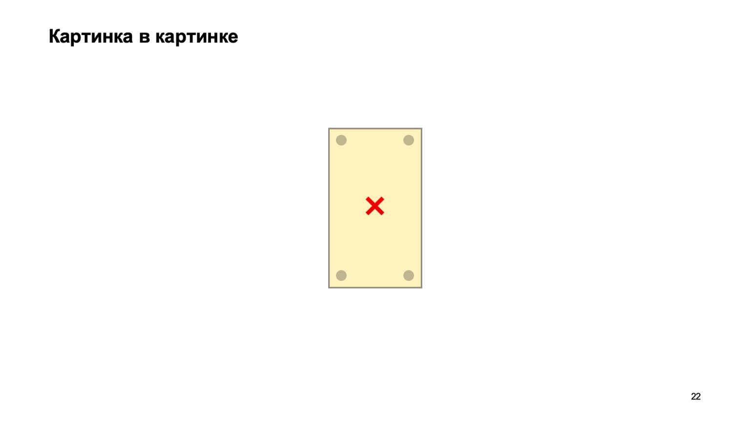 Мобильная разработка — это просто и скучно? Доклад Яндекса - 22