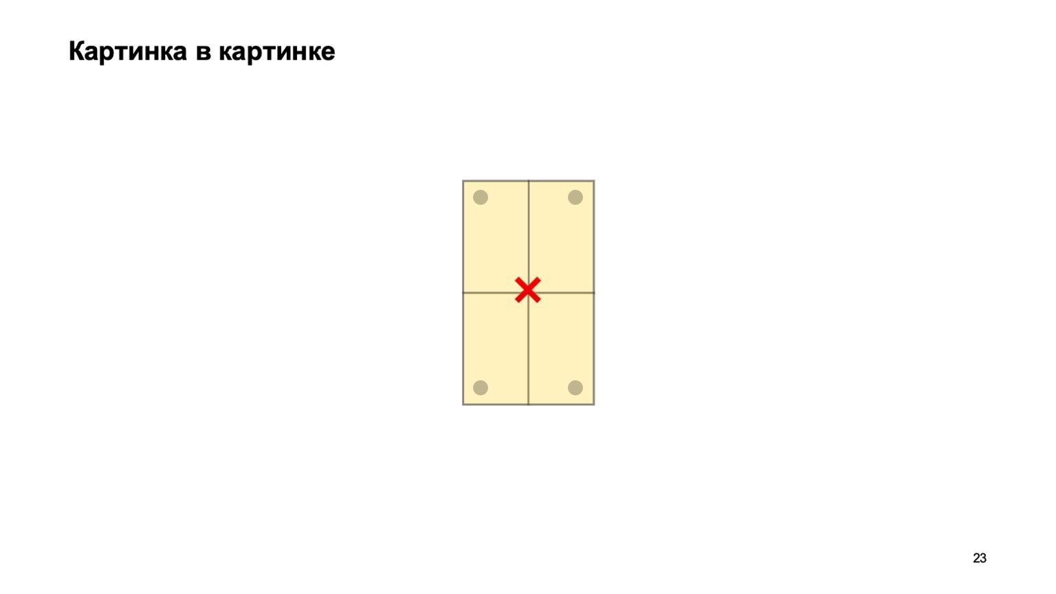 Мобильная разработка — это просто и скучно? Доклад Яндекса - 23