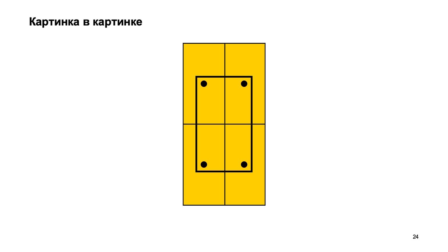 Мобильная разработка — это просто и скучно? Доклад Яндекса - 24