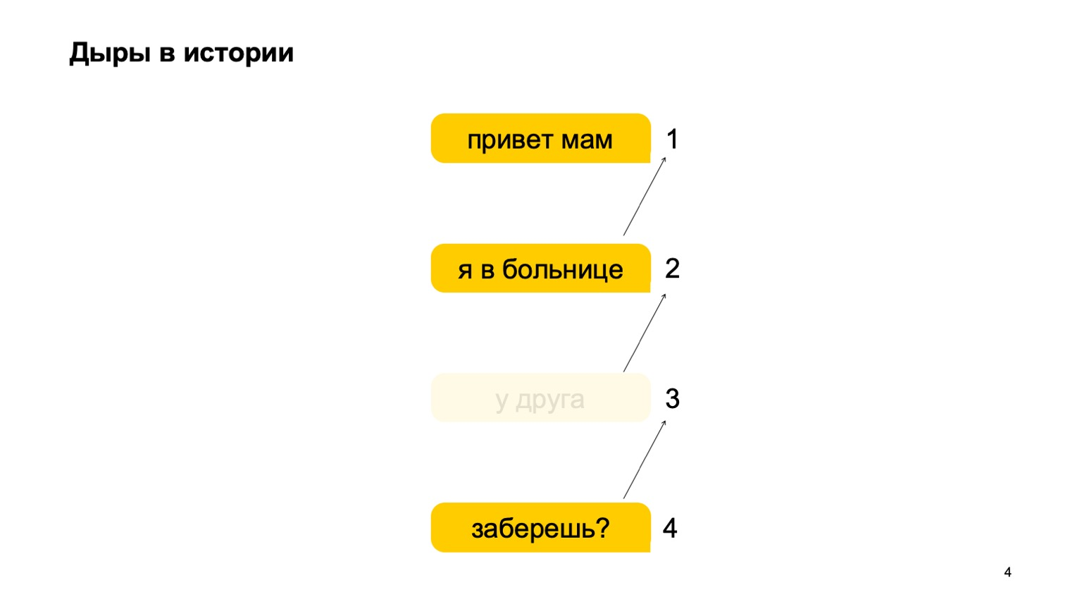 Мобильная разработка — это просто и скучно? Доклад Яндекса - 4
