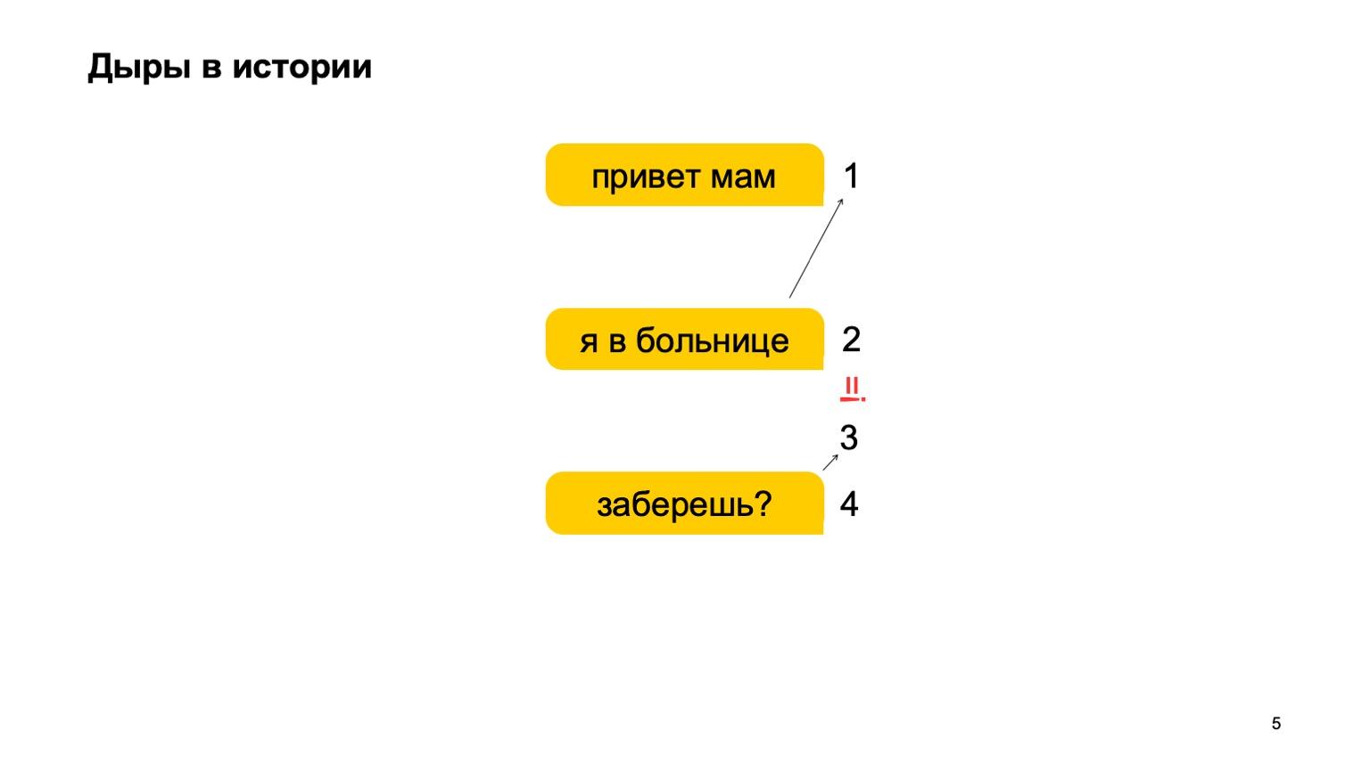 Мобильная разработка — это просто и скучно? Доклад Яндекса - 5