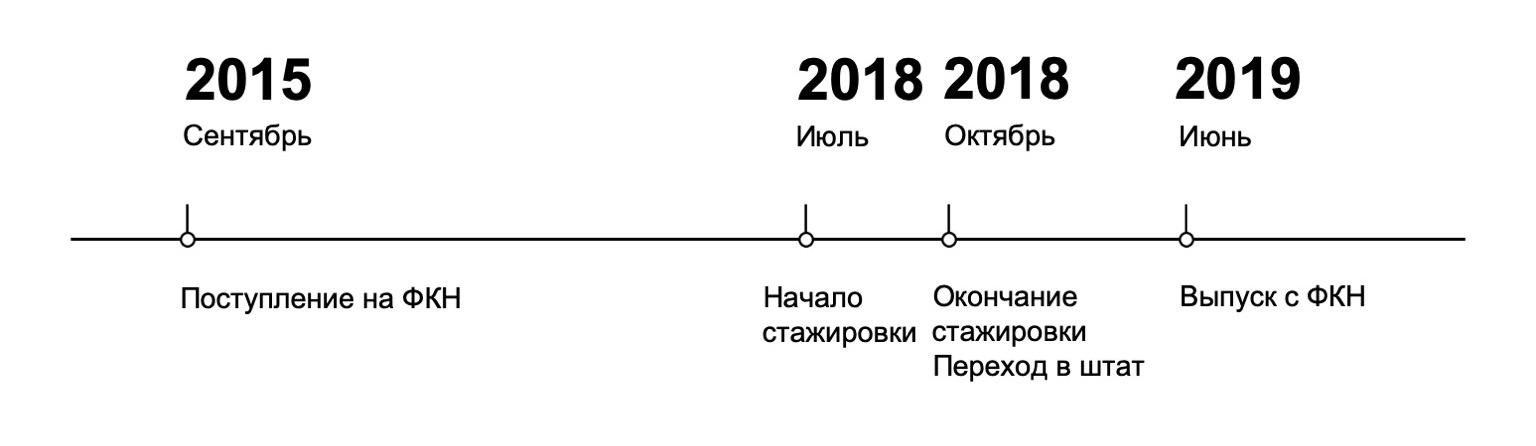 Мобильная разработка — это просто и скучно? Доклад Яндекса - 1