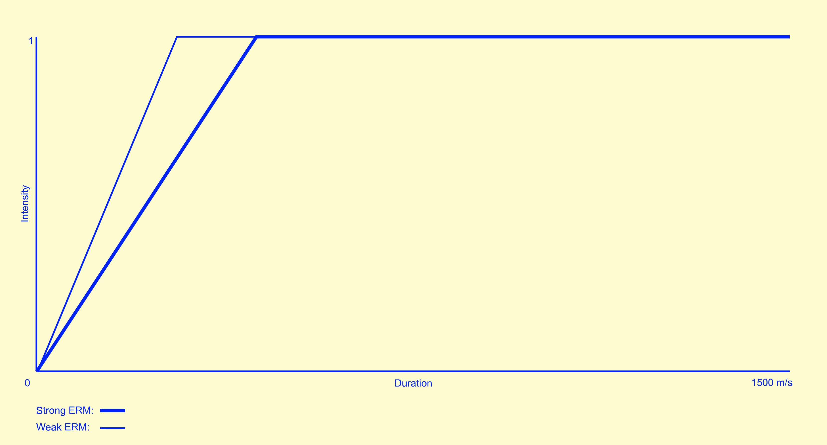Серфинг интернета геймпадом (Javascript) - 5
