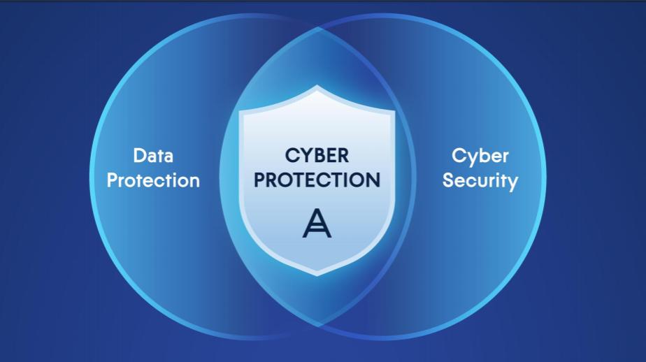 Very Attacked Person: узнай, кто главная мишень киберпреступников в твоей компании - 6