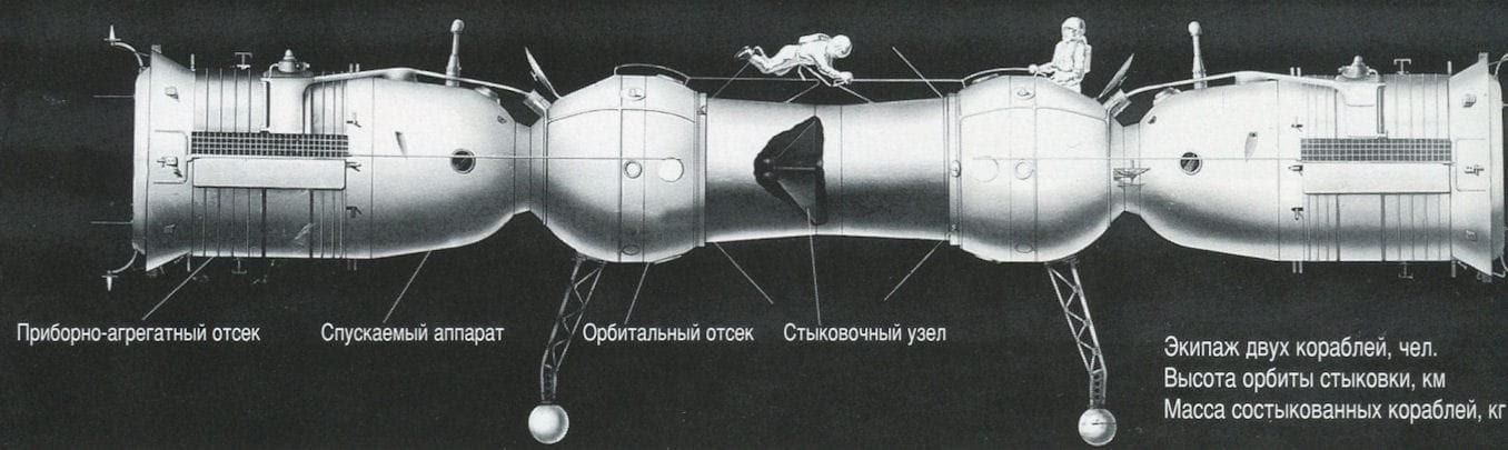 Чему меня, как разработчика, научили аварии в космосе - 4