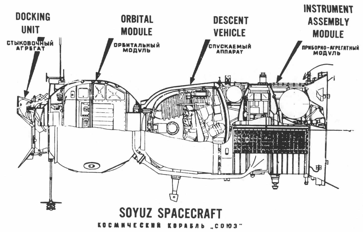 Чему меня, как разработчика, научили аварии в космосе - 5