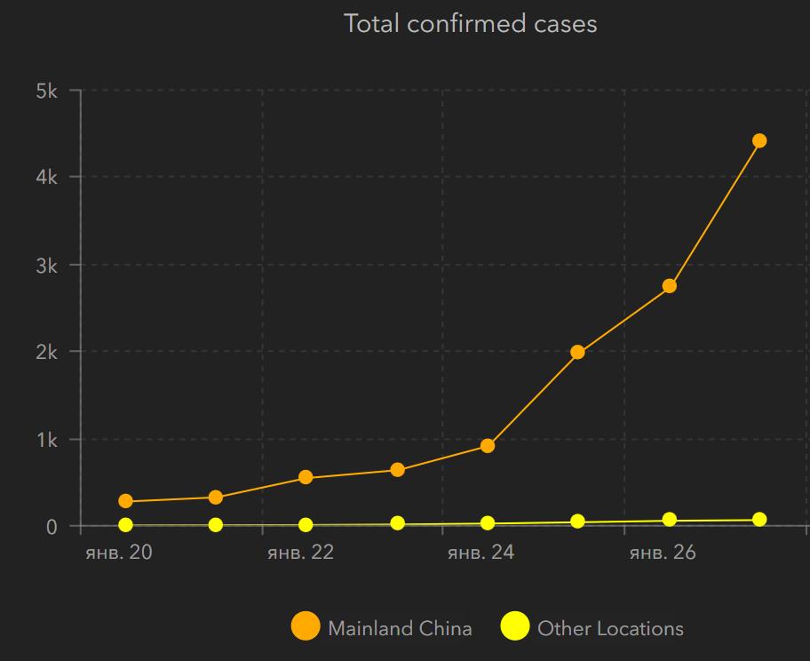 Коронавирусы: от SARS к 2019-nCoV - 6