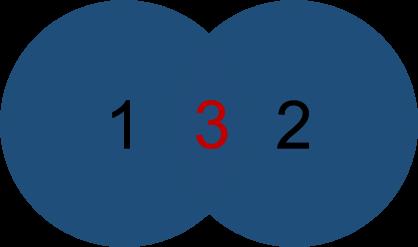 Знания и компетенции в команде: найти, увидеть, прокачать - 4