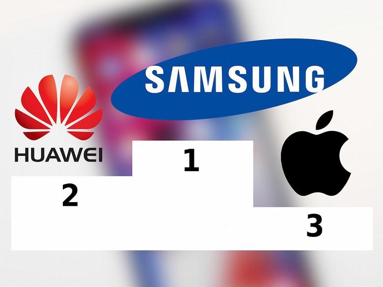 Samsung пока ещё лидер рынка смартфонов, но Huawei близко как никогда