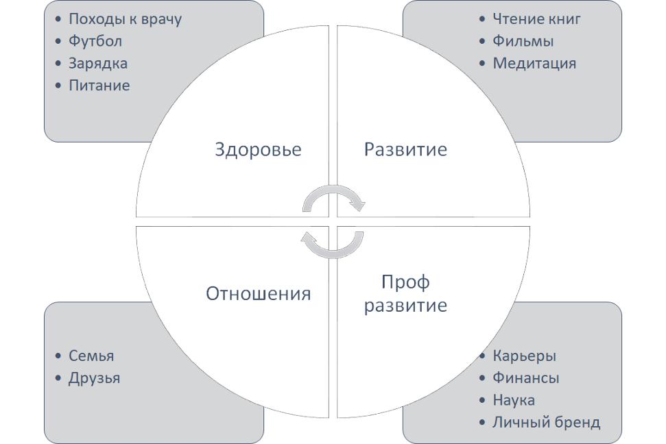 Дайджест управления продуктом за декабрь и январь - 2
