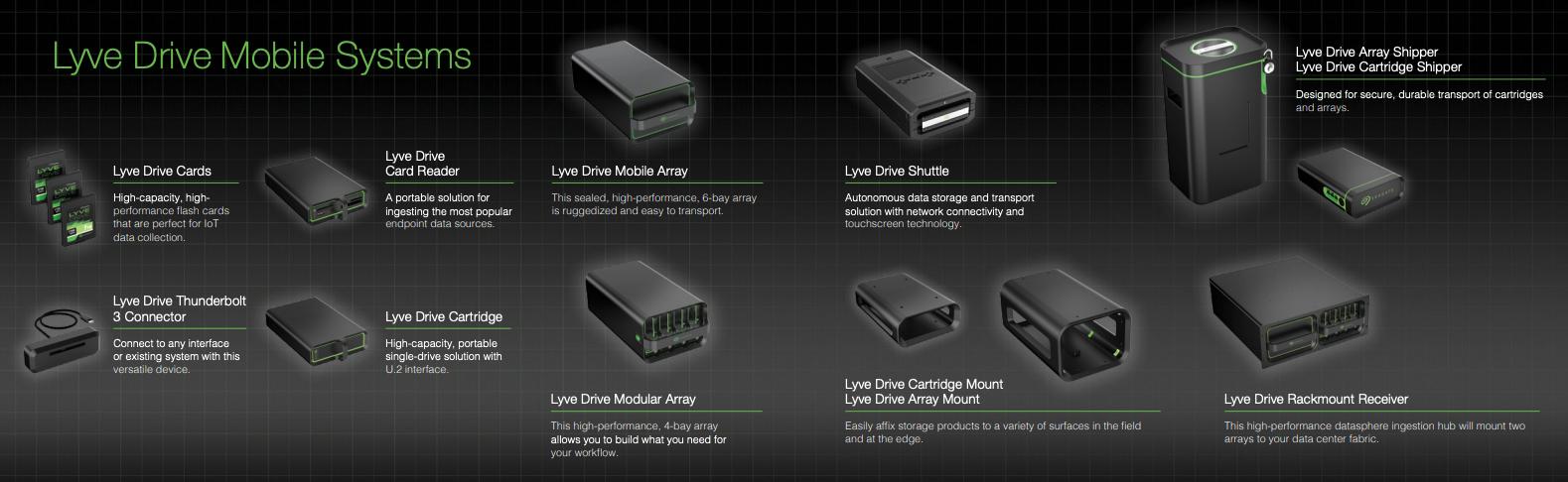 SSD для геймеров и хранение данных будущего: Seagate на CES 2020 - 11