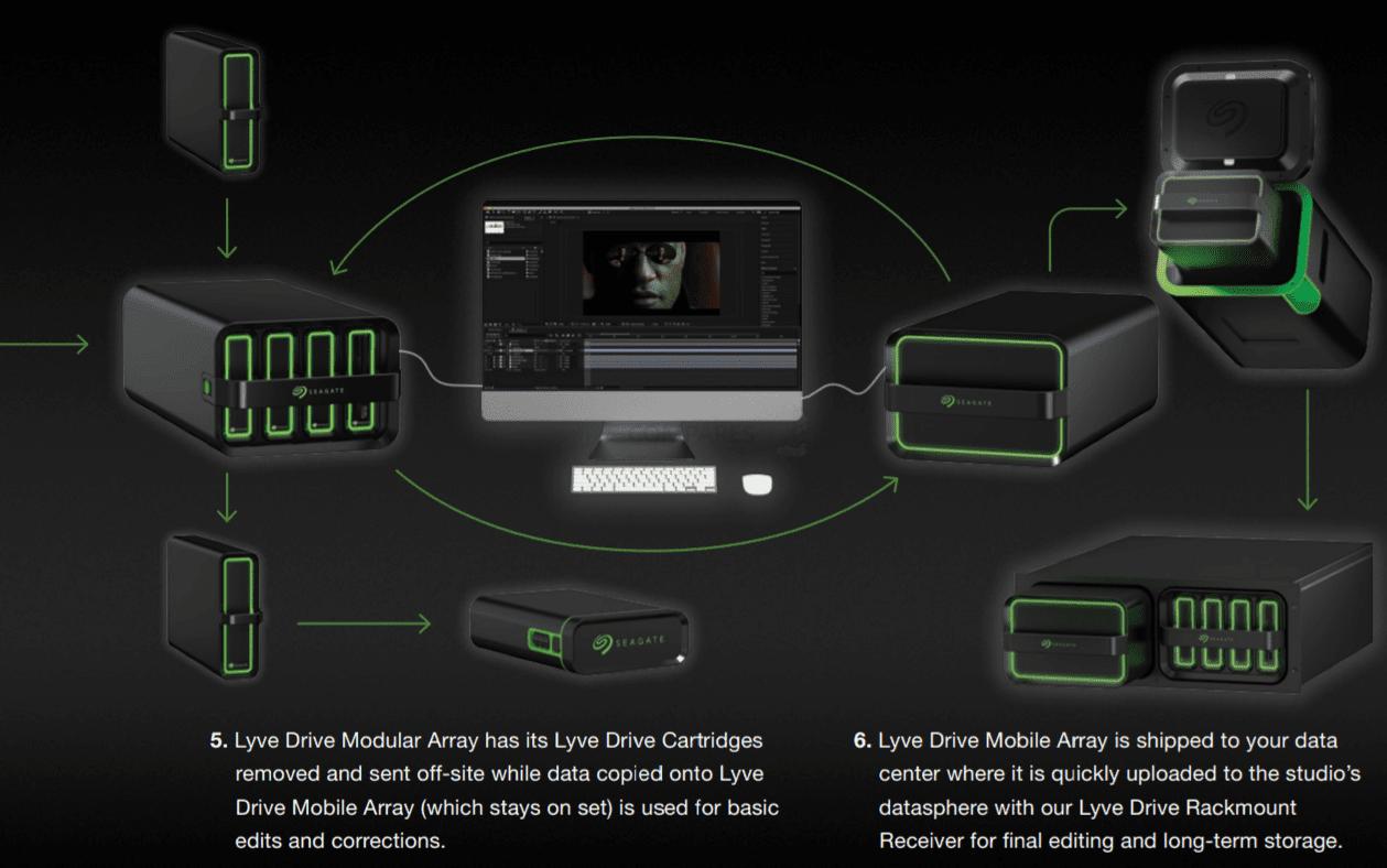 SSD для геймеров и хранение данных будущего: Seagate на CES 2020 - 18