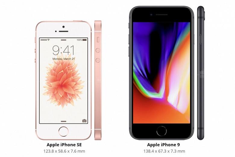 Коронавирус не проблема для «мечты миллионов» iPhone 9 благодаря запасному плану