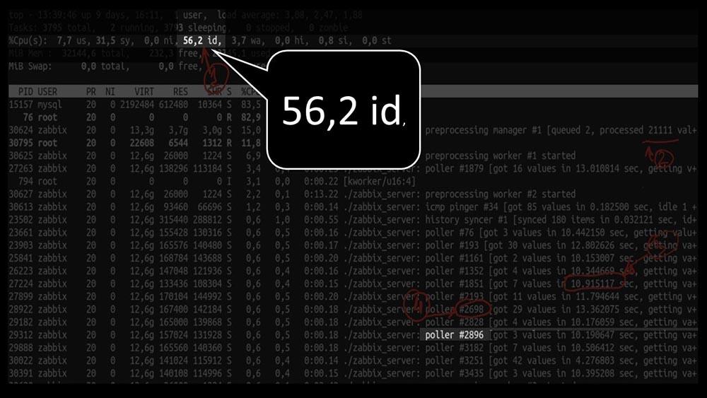 HighLoad++, Михаил Макуров, Максим Чернецов (Интерсвязь): Zabbix, 100kNVPS на одном сервере - 21