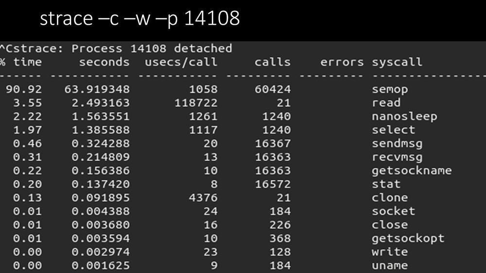 HighLoad++, Михаил Макуров, Максим Чернецов (Интерсвязь): Zabbix, 100kNVPS на одном сервере - 23