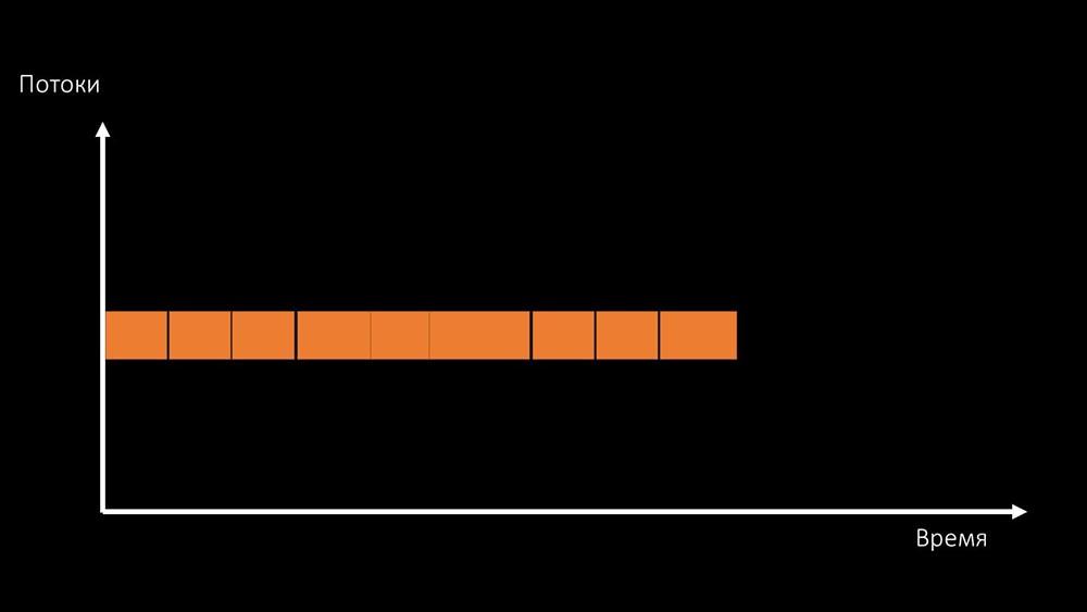 HighLoad++, Михаил Макуров, Максим Чернецов (Интерсвязь): Zabbix, 100kNVPS на одном сервере - 27