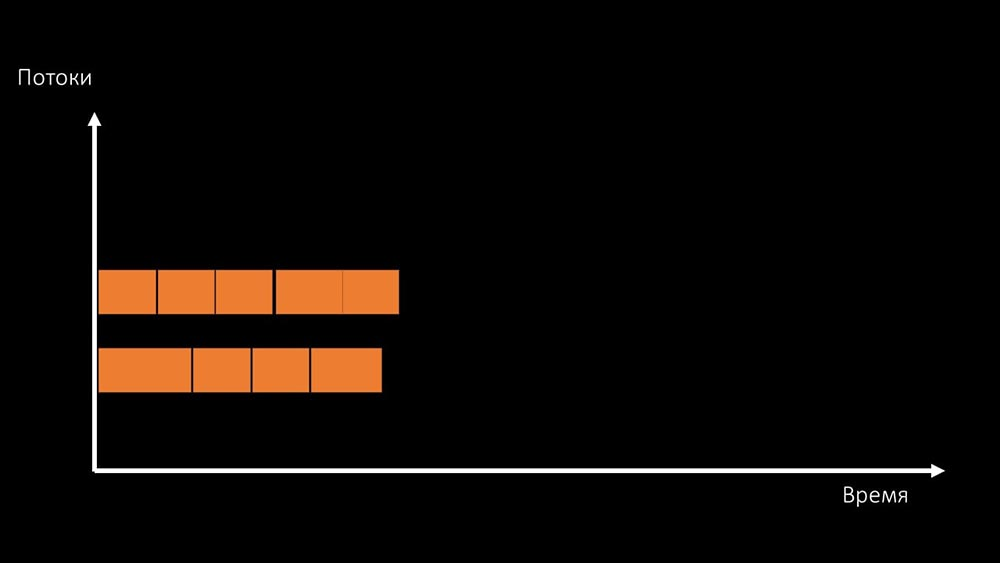 HighLoad++, Михаил Макуров, Максим Чернецов (Интерсвязь): Zabbix, 100kNVPS на одном сервере - 28
