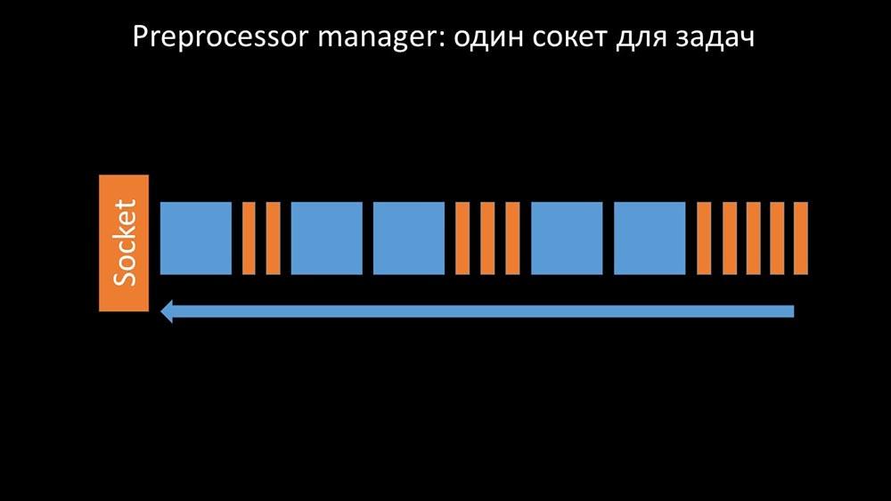 HighLoad++, Михаил Макуров, Максим Чернецов (Интерсвязь): Zabbix, 100kNVPS на одном сервере - 40