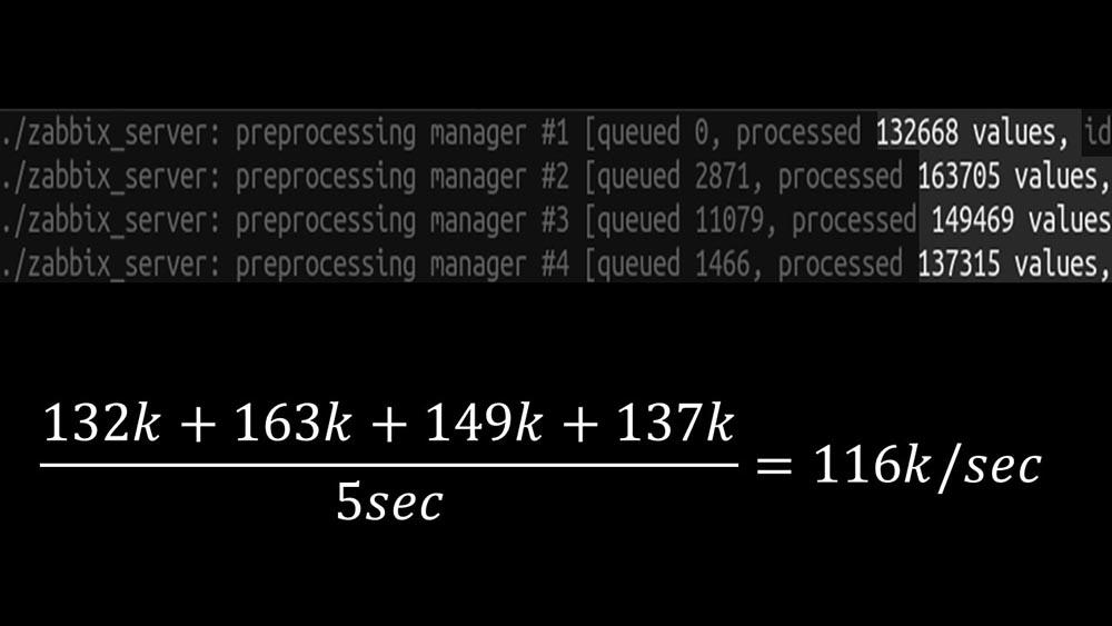 HighLoad++, Михаил Макуров, Максим Чернецов (Интерсвязь): Zabbix, 100kNVPS на одном сервере - 46