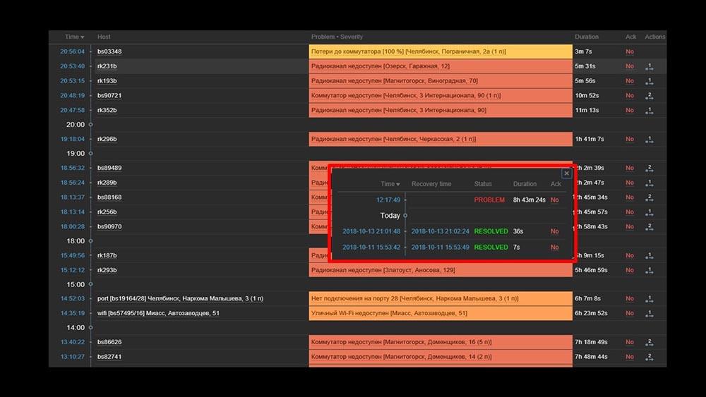 HighLoad++, Михаил Макуров, Максим Чернецов (Интерсвязь): Zabbix, 100kNVPS на одном сервере - 50