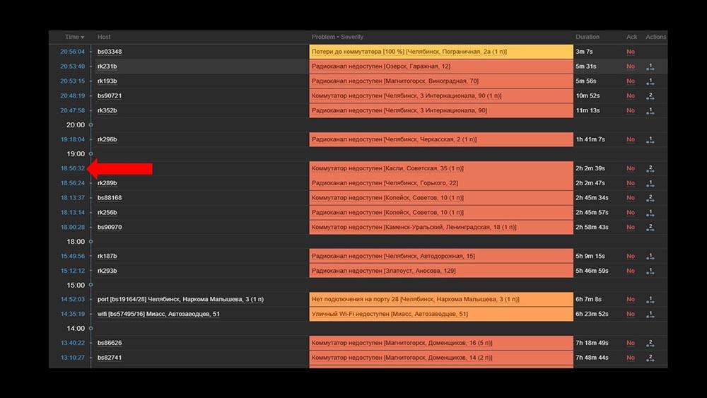HighLoad++, Михаил Макуров, Максим Чернецов (Интерсвязь): Zabbix, 100kNVPS на одном сервере - 51