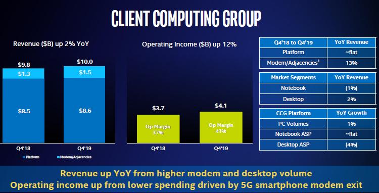 Intel действительно готова снижать цены на процессоры