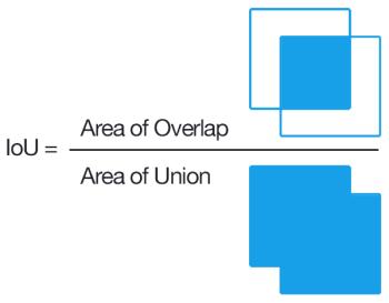 Реализация поиска печатей на OpenCV без нейронок, регистрации и смс - 3