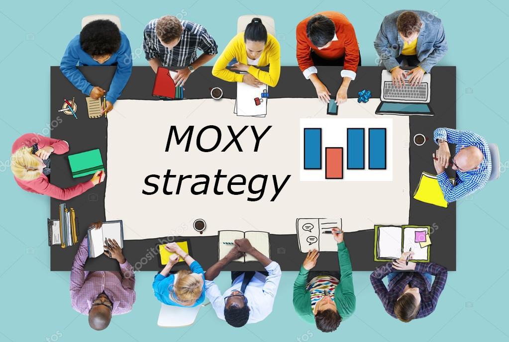 Moxy Strategy plugin - 1
