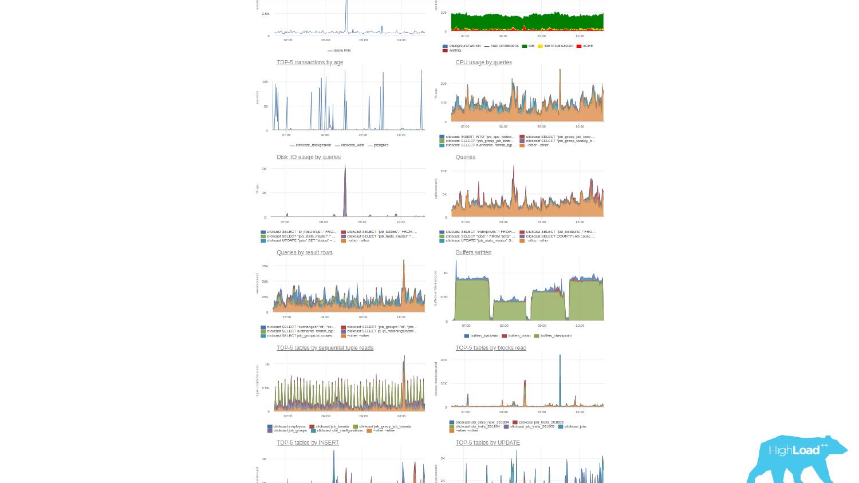 Основы мониторинга PostgreSQL. Алексей Лесовский - 16