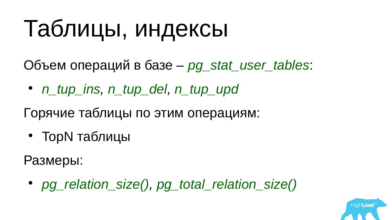 Основы мониторинга PostgreSQL. Алексей Лесовский - 26