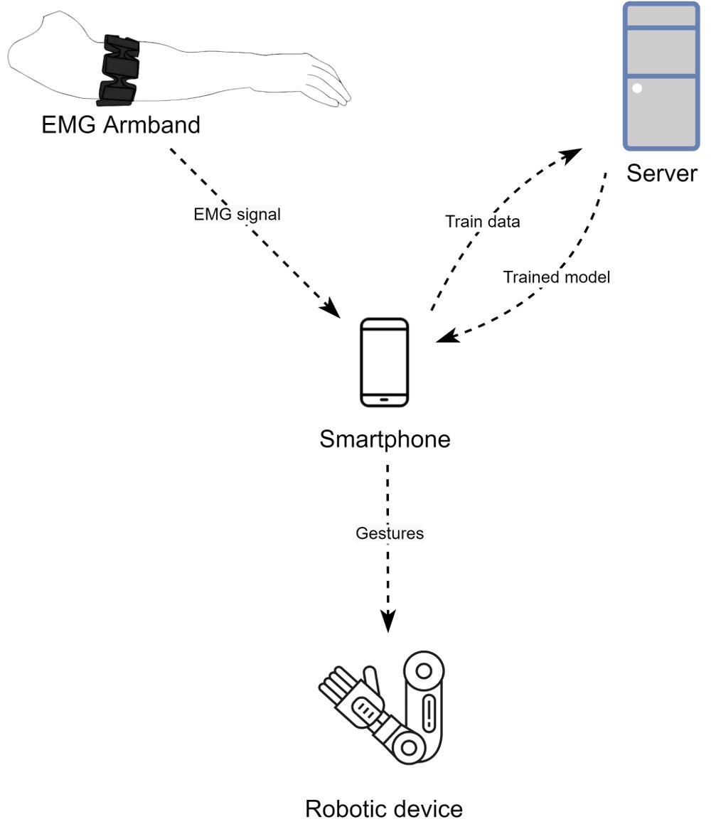 Опенсорс приключения киберэлектроника - 1