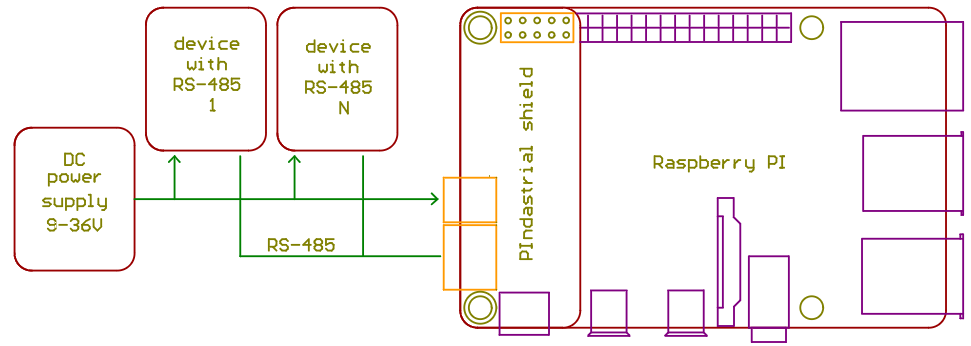 PIndastrial shield — модуль питания и интерфейса RS-485 для Raspberry PI - 3