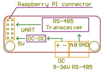PIndastrial shield — модуль питания и интерфейса RS-485 для Raspberry PI - 4
