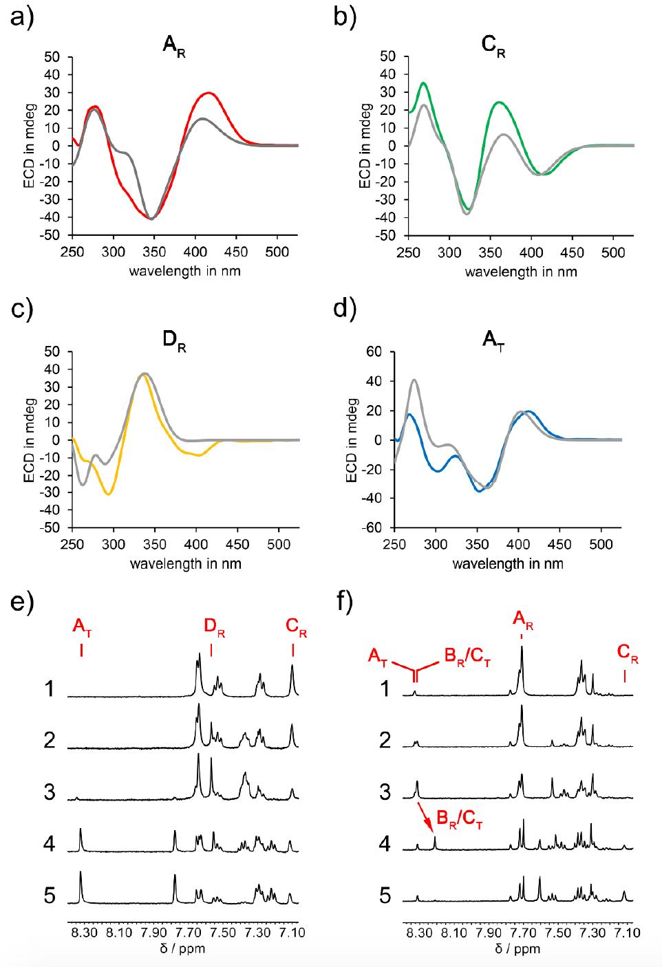 Синхронное фуэте: биологические моторы в нанотехнологиях - 4