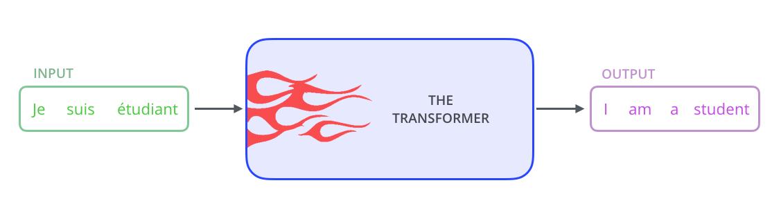 the_transformer_3