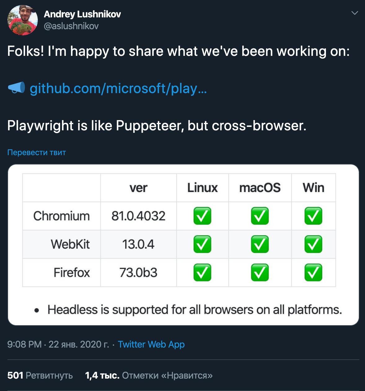 Playwright — драматургия от Microsoft и новый инструмент для тестирования - 2