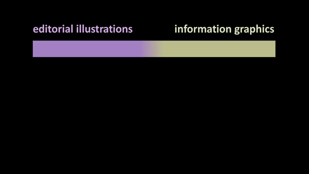 Визуализация науки: иллюстрации и инфографика - 11
