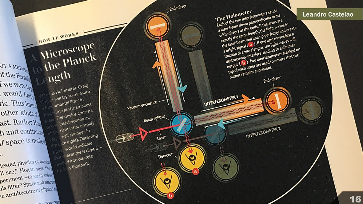 Визуализация науки: иллюстрации и инфографика - 14