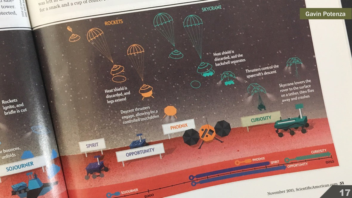 Визуализация науки: иллюстрации и инфографика - 15