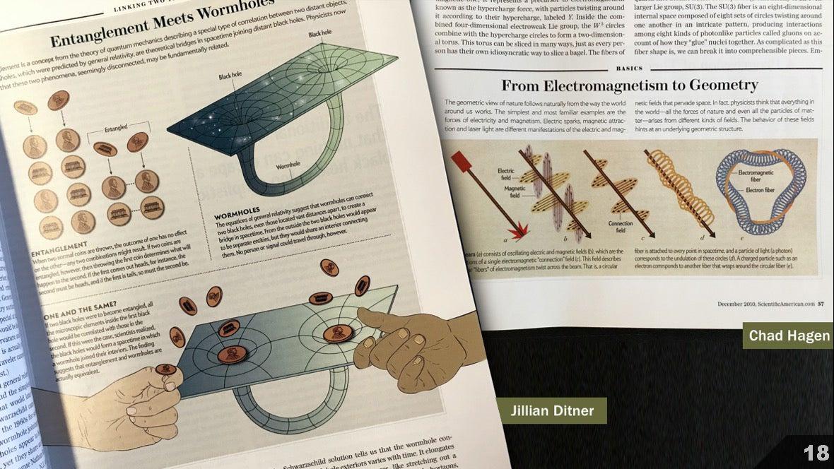 Визуализация науки: иллюстрации и инфографика - 16