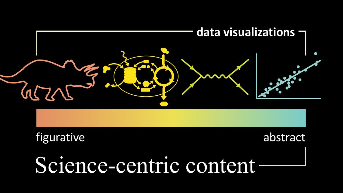 Визуализация науки: иллюстрации и инфографика - 17