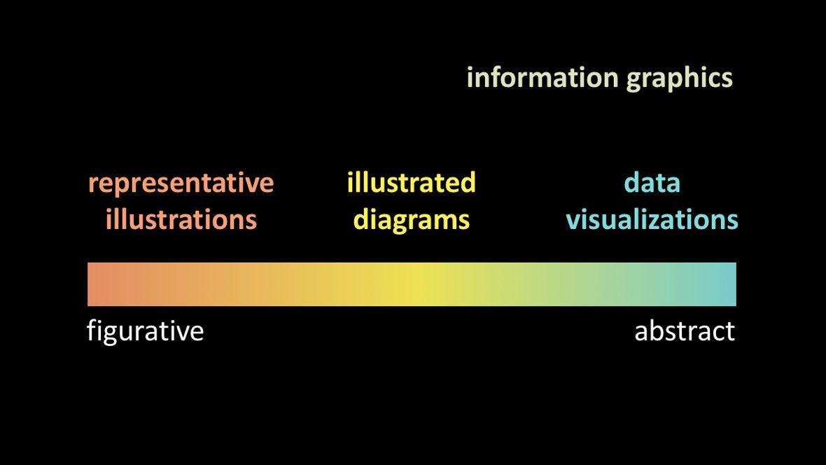 Визуализация науки: иллюстрации и инфографика - 18